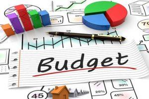 Image budget